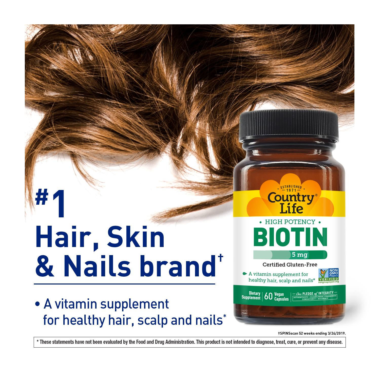 High Potency Biotin 5 mg